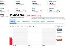 Noticias de última hora: las acciones caen un 7% en abierto, el mercado de valores se detuvo